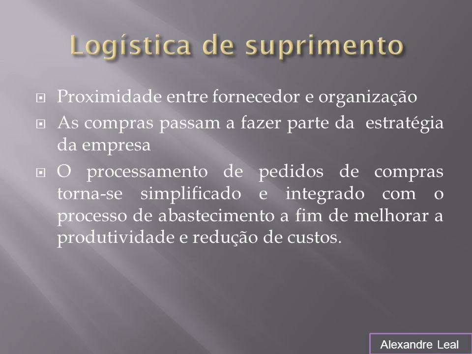  Proximidade entre fornecedor e organização  As compras passam a fazer parte da estratégia da empresa  O processamento de pedidos de compras torna-