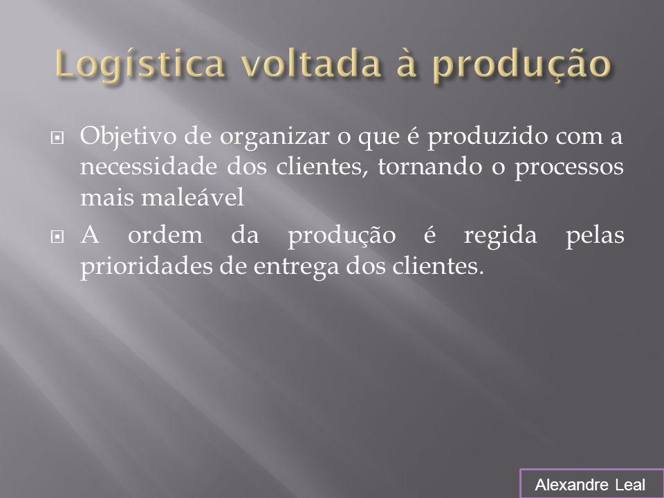  Objetivo de organizar o que é produzido com a necessidade dos clientes, tornando o processos mais maleável  A ordem da produção é regida pelas prio