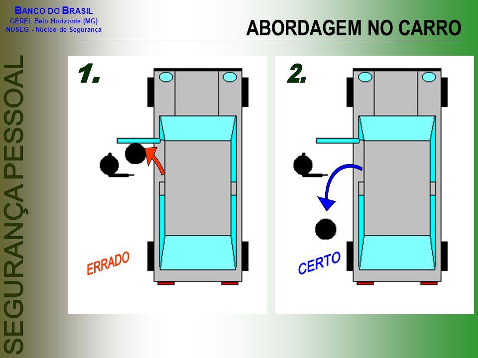 B ANCO DO B RASIL GEREL Belo Horizonte (MG) NUSEG - Núcleo de Segurança ABORDAGEM NO CARRO