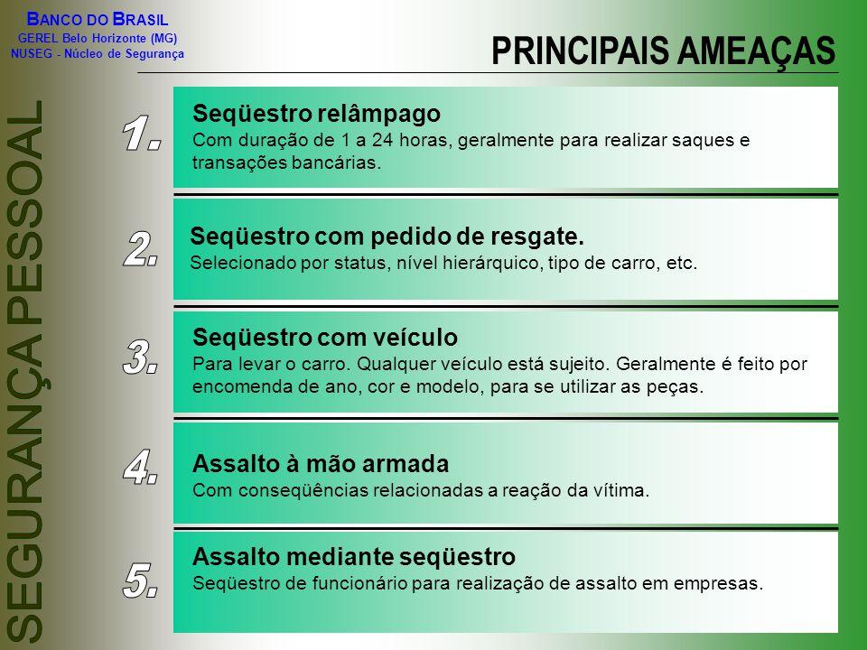B ANCO DO B RASIL GEREL Belo Horizonte (MG) NUSEG - Núcleo de Segurança PRINCIPAIS AMEAÇAS Seqüestro relâmpago Com duração de 1 a 24 horas, geralmente