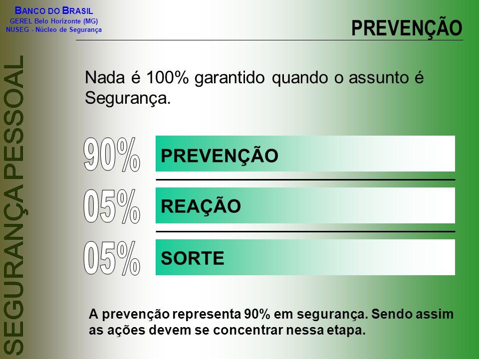 B ANCO DO B RASIL GEREL Belo Horizonte (MG) NUSEG - Núcleo de Segurança PREVENÇÃO Nada é 100% garantido quando o assunto é Segurança. PREVENÇÃO REAÇÃO