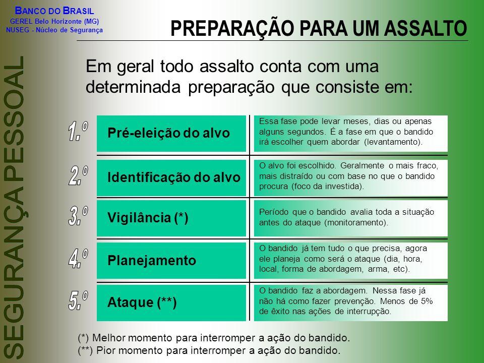 B ANCO DO B RASIL GEREL Belo Horizonte (MG) NUSEG - Núcleo de Segurança PREPARAÇÃO PARA UM ASSALTO Em geral todo assalto conta com uma determinada pre
