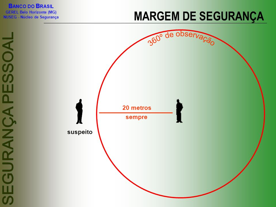 B ANCO DO B RASIL GEREL Belo Horizonte (MG) NUSEG - Núcleo de Segurança O bandido está vindo em sua direção Mude a direção, volte mantendo o espaço entre você e ele.