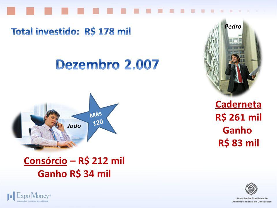 Consórcio – R$ 212 mil Ganho R$ 34 mil Caderneta R$ 261 mil Ganho R$ 83 mil Mês 120 João Pedro
