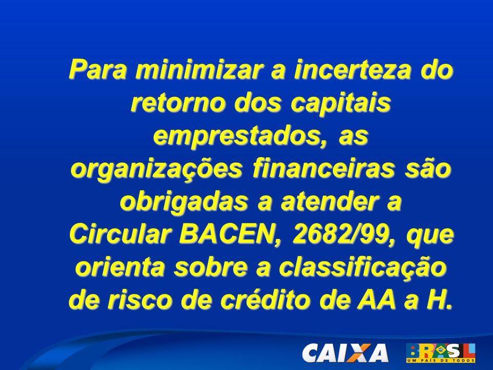 Para minimizar a incerteza do retorno dos capitais emprestados, as organizações financeiras são obrigadas a atender a Circular BACEN, 2682/99, que orienta sobre a classificação de risco de crédito de AA a H.