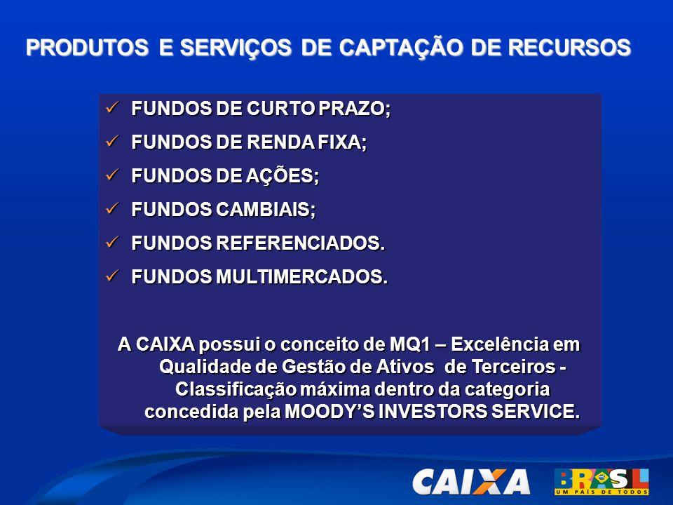 Missão da CAIXA Atuar na promoção da cidadania e do desenvolvimento sustentável do País, como instituição financeira, agente de políticas públicas e parceira estratégica do Estado brasileiro.