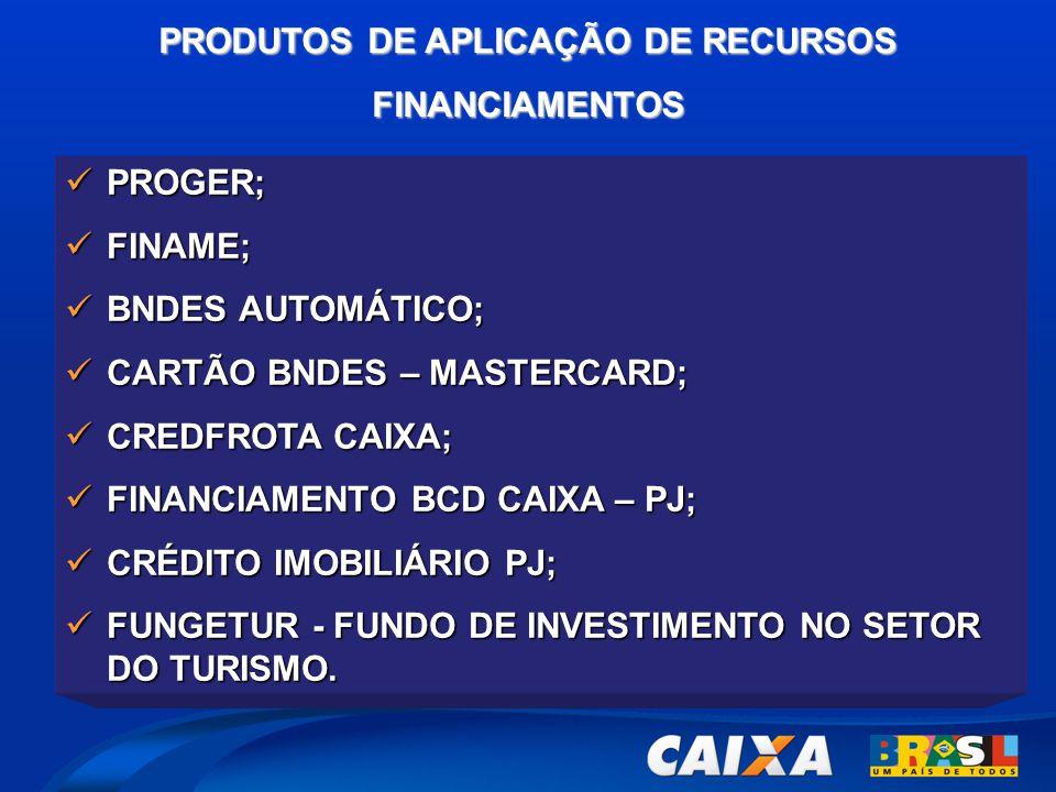 PRODUTOS DE APLICAÇÃO DE RECURSOS FINANCIAMENTOS  PROGER;  FINAME;  BNDES AUTOMÁTICO;  CARTÃO BNDES – MASTERCARD;  CREDFROTA CAIXA;  FINANCIAMENTO BCD CAIXA – PJ;  CRÉDITO IMOBILIÁRIO PJ;  FUNGETUR - FUNDO DE INVESTIMENTO NO SETOR DO TURISMO.