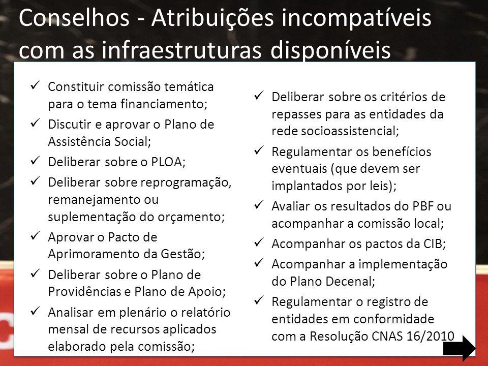 Conselhos - Atribuições incompatíveis com as infraestruturas disponíveis  Constituir comissão temática para o tema financiamento;  Discutir e aprova