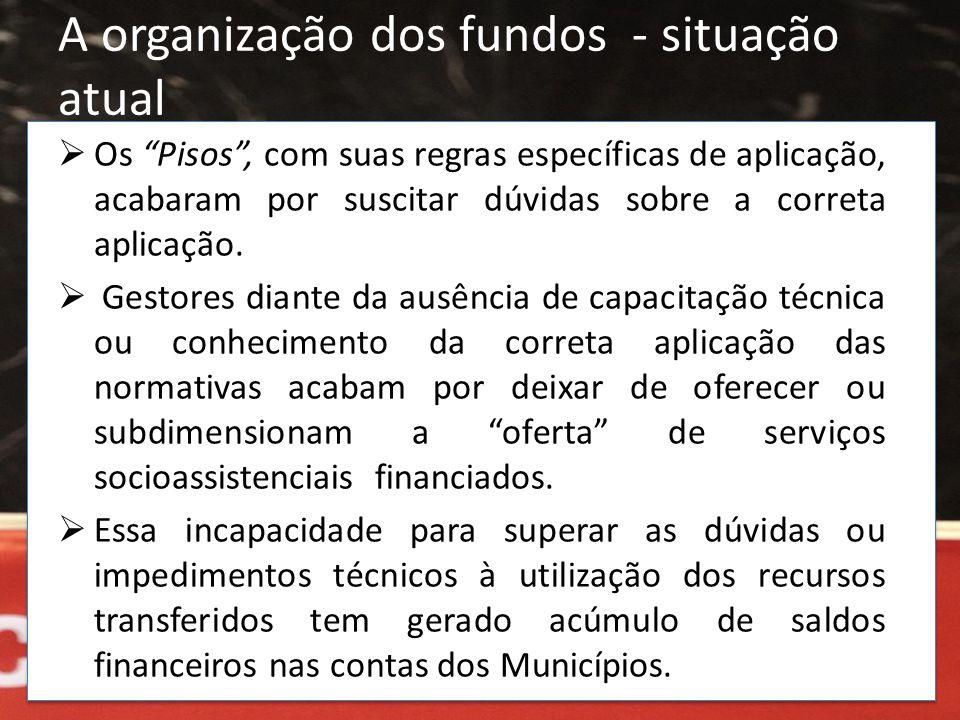 """A organização dos fundos - situação atual  Os """"Pisos"""", com suas regras específicas de aplicação, acabaram por suscitar dúvidas sobre a correta aplica"""