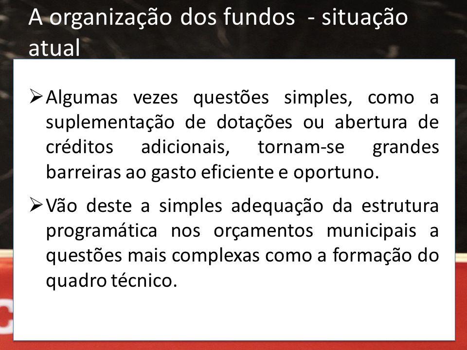 A organização dos fundos - situação atual  Algumas vezes questões simples, como a suplementação de dotações ou abertura de créditos adicionais, torna