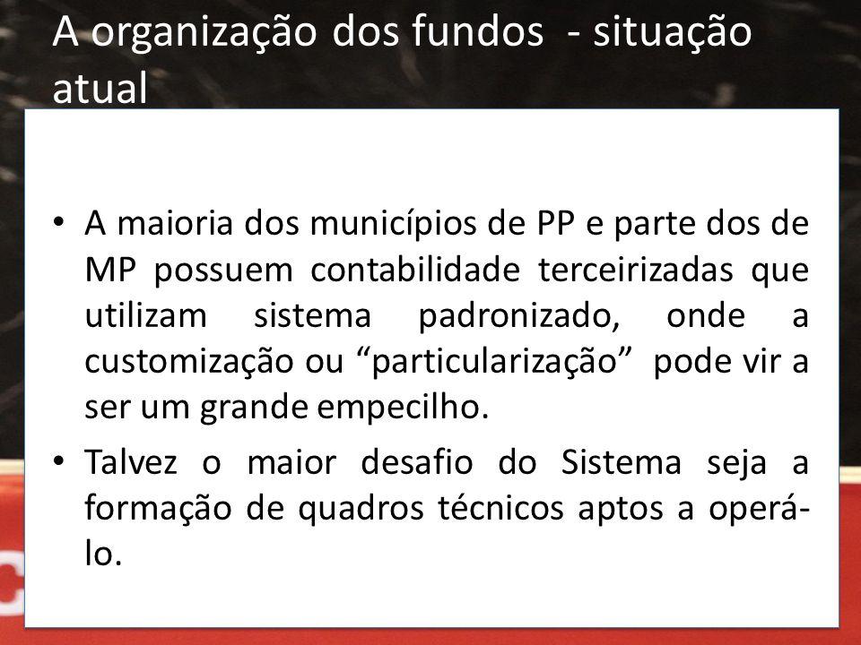 A organização dos fundos - situação atual • A maioria dos municípios de PP e parte dos de MP possuem contabilidade terceirizadas que utilizam sistema