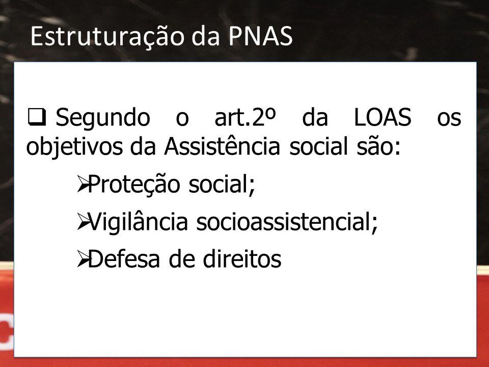  Segundo o art.2º da LOAS os objetivos da Assistência social são:  Proteção social;  Vigilância socioassistencial;  Defesa de direitos Estruturaçã