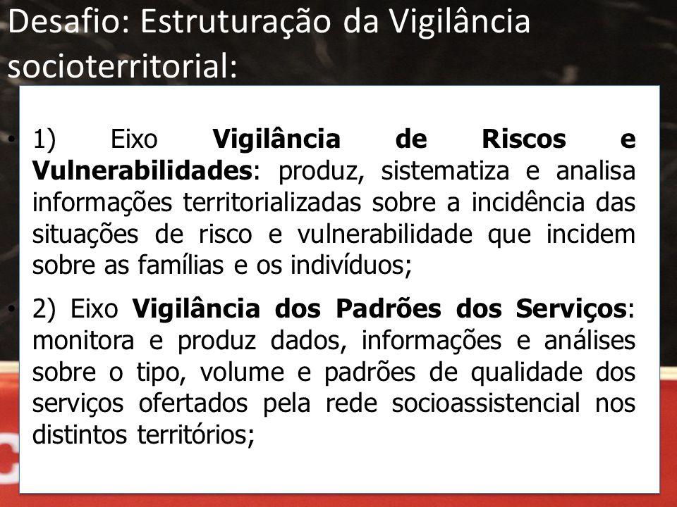 Desafio: Estruturação da Vigilância socioterritorial: • 1) Eixo Vigilância de Riscos e Vulnerabilidades: produz, sistematiza e analisa informações ter