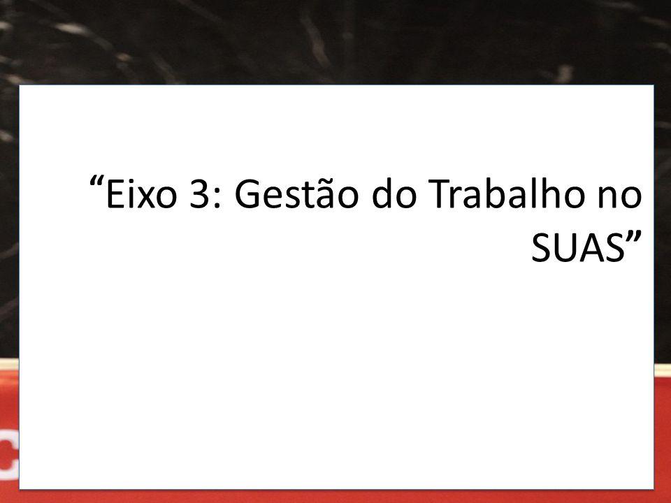 """"""" Eixo 3: Gestão do Trabalho no SUAS """""""