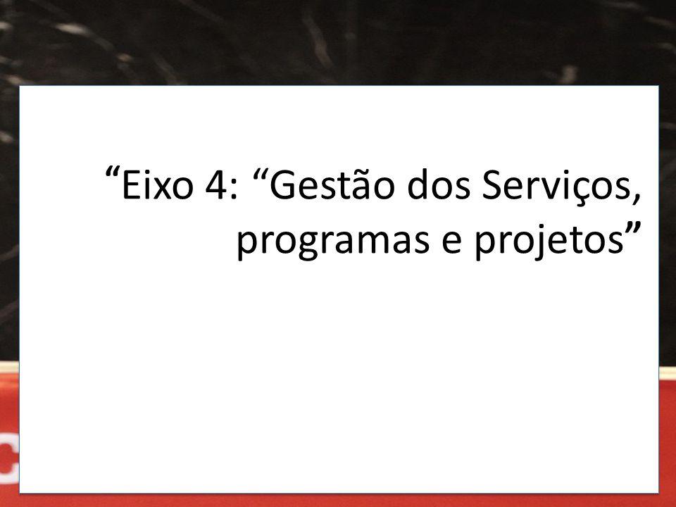 """"""" Eixo 4: """"Gestão dos Serviços, programas e projetos """""""