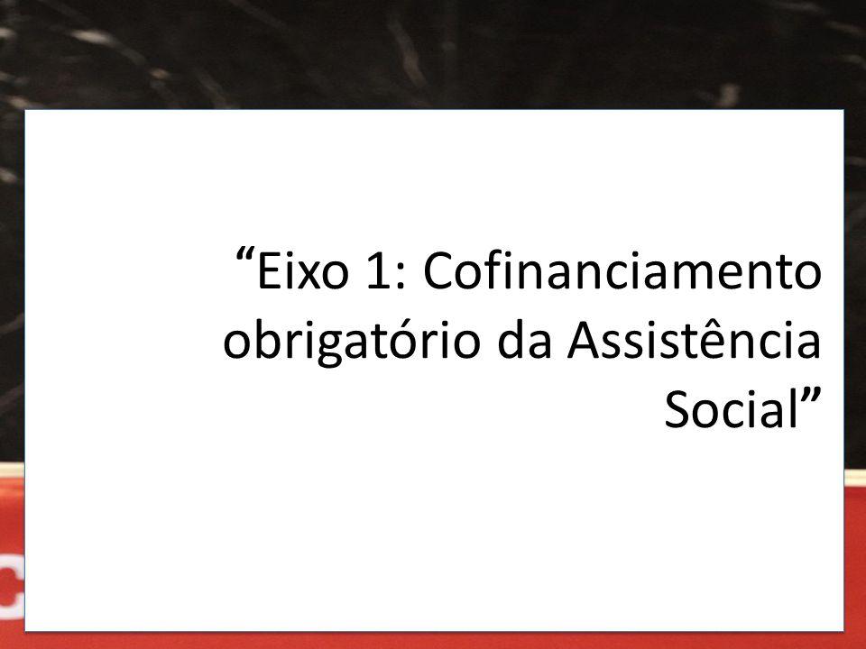 """"""" Eixo 1: Cofinanciamento obrigatório da Assistência Social """""""