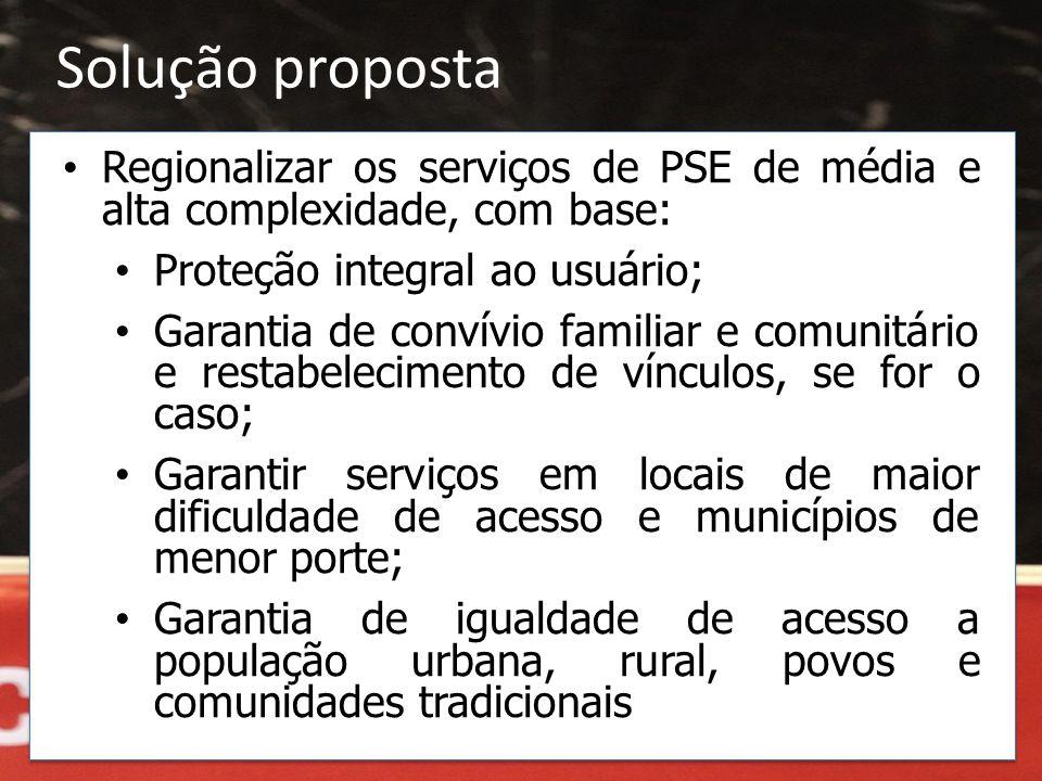 Solução proposta • Regionalizar os serviços de PSE de média e alta complexidade, com base: • Proteção integral ao usuário; • Garantia de convívio fami