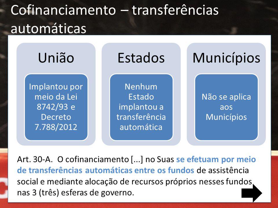 Cofinanciamento – transferências automáticas Art. 30-A. O cofinanciamento [...] no Suas se efetuam por meio de transferências automáticas entre os fun