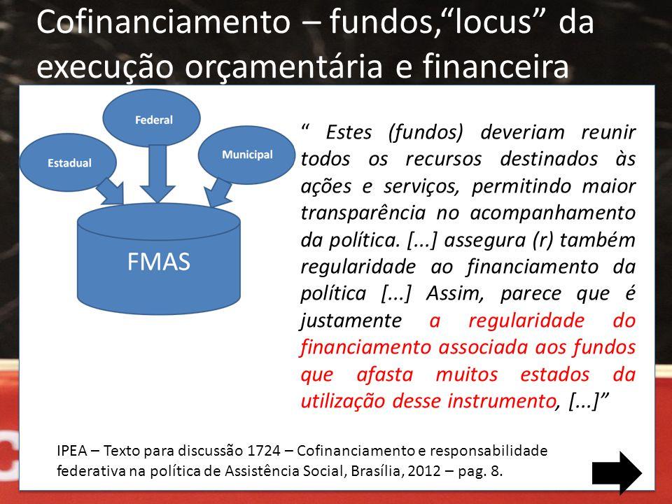 """Cofinanciamento – fundos,""""locus"""" da execução orçamentária e financeira """" Estes (fundos) deveriam reunir todos os recursos destinados às ações e serviç"""