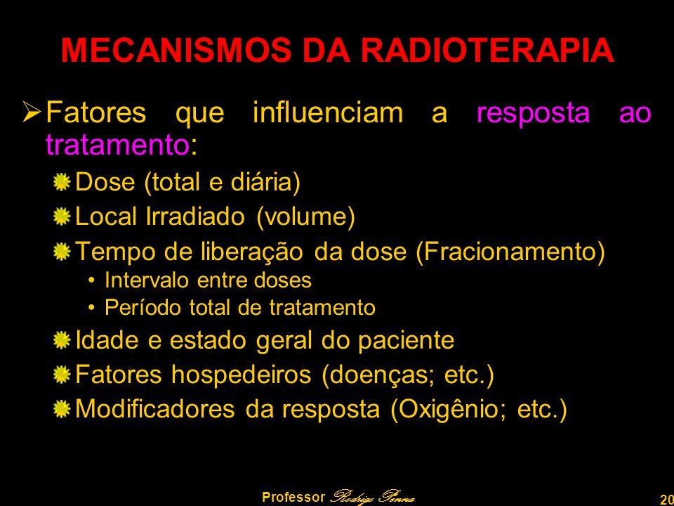 20 Professor Rodrigo Penna MECANISMOS DA RADIOTERAPIA  Fatores que influenciam a resposta ao tratamento: Dose (total e diária) Local Irradiado (volum