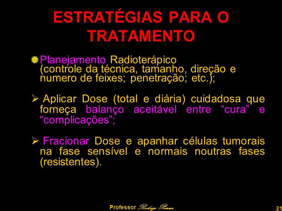 21 Professor Rodrigo Penna ESTRATÉGIAS PARA O TRATAMENTO Planejamento Radioterápico (controle da técnica, tamanho, direção e numero de feixes; penetra
