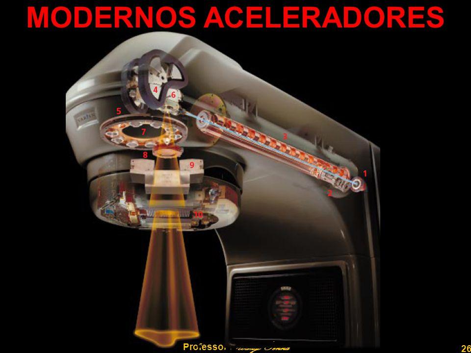 26 Professor Rodrigo Penna MODERNOS ACELERADORES