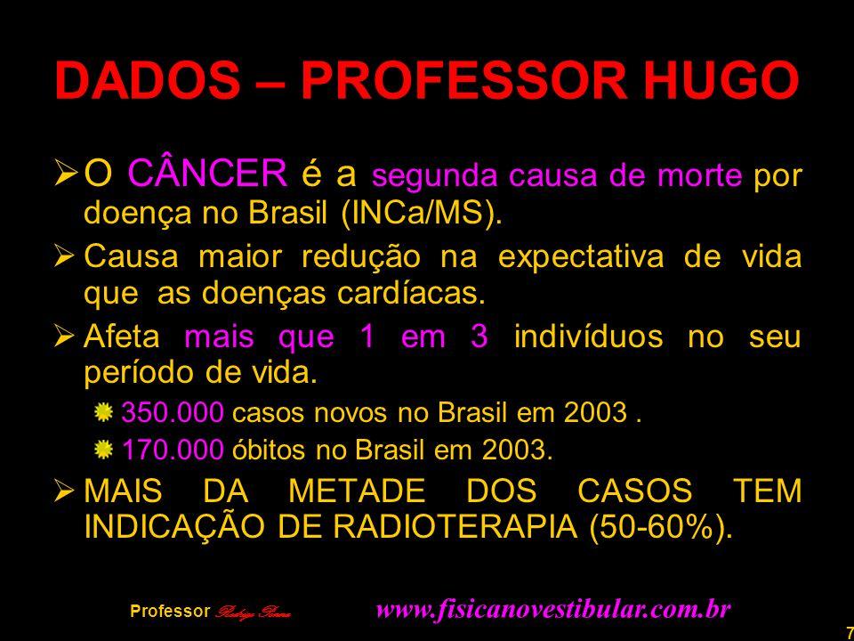 7 DADOS – PROFESSOR HUGO  O CÂNCER é a segunda causa de morte por doença no Brasil (INCa/MS).  Causa maior redução na expectativa de vida que as doe