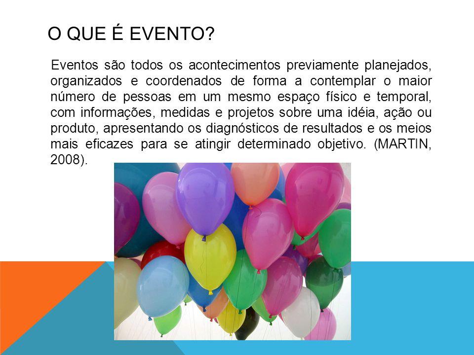 O QUE É EVENTO? Eventos são todos os acontecimentos previamente planejados, organizados e coordenados de forma a contemplar o maior número de pessoas
