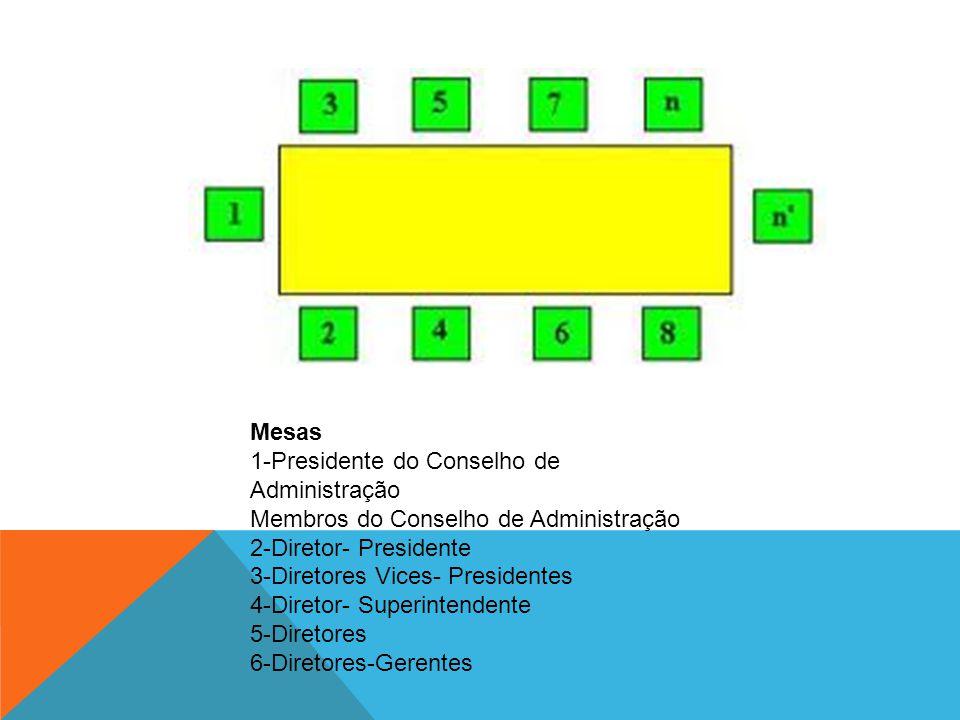 Mesas 1-Presidente do Conselho de Administração Membros do Conselho de Administração 2-Diretor- Presidente 3-Diretores Vices- Presidentes 4-Diretor- S