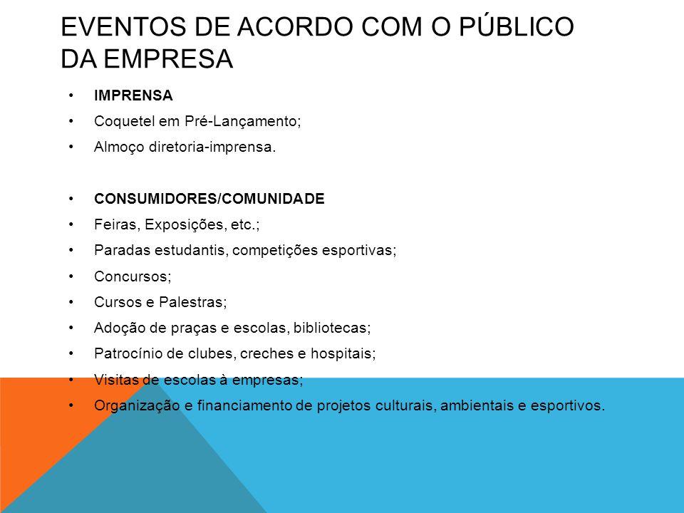 EVENTOS DE ACORDO COM O PÚBLICO DA EMPRESA •IMPRENSA •Coquetel em Pré-Lançamento; •Almoço diretoria-imprensa. •CONSUMIDORES/COMUNIDADE •Feiras, Exposi