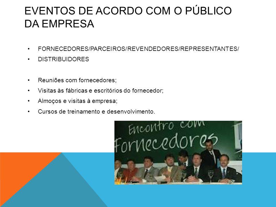 EVENTOS DE ACORDO COM O PÚBLICO DA EMPRESA •FORNECEDORES/PARCEIROS/REVENDEDORES/REPRESENTANTES/ •DISTRIBUIDORES •Reuniões com fornecedores; •Visitas à