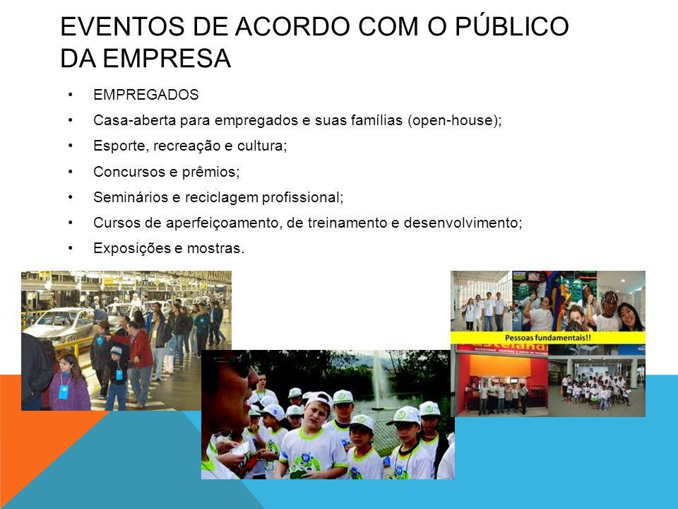 EVENTOS DE ACORDO COM O PÚBLICO DA EMPRESA •EMPREGADOS •Casa-aberta para empregados e suas famílias (open-house); •Esporte, recreação e cultura; •Conc