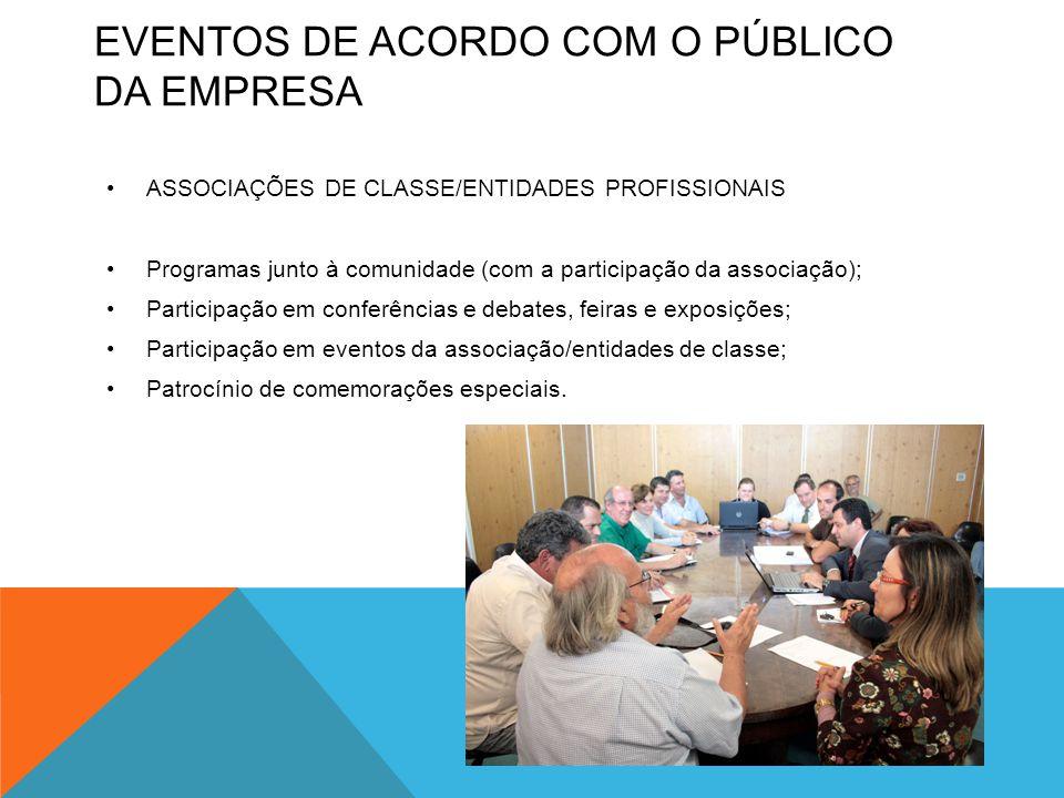 EVENTOS DE ACORDO COM O PÚBLICO DA EMPRESA •ASSOCIAÇÕES DE CLASSE/ENTIDADES PROFISSIONAIS •Programas junto à comunidade (com a participação da associa