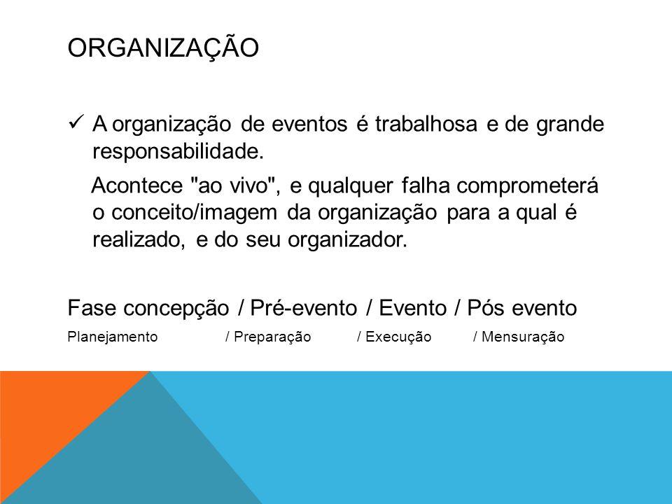 ORGANIZAÇÃO  A organização de eventos é trabalhosa e de grande responsabilidade. Acontece