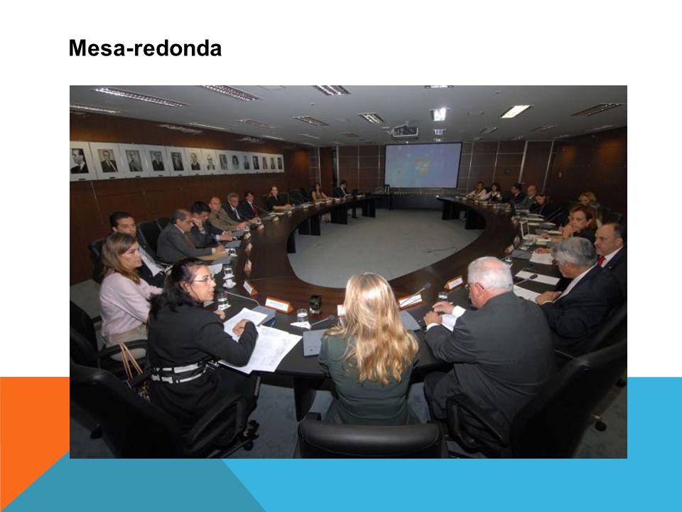 Mesa-redonda É uma reunião do tipo clássico, preparada e conduzida por um coordenador, que funciona como elemento moderador, orientando a discussão pa