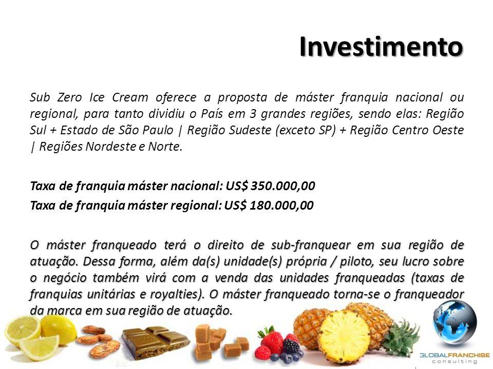 Investimento Sub Zero Ice Cream oferece a proposta de máster franquia nacional ou regional, para tanto dividiu o País em 3 grandes regiões, sendo elas