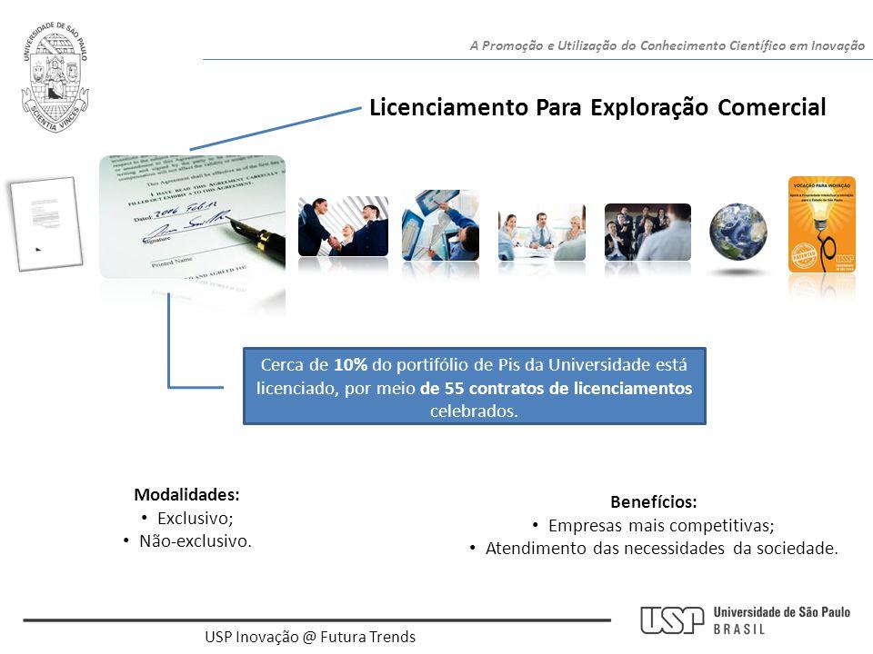 USP Inovação @ Futura Trends A Promoção e Utilização do Conhecimento Científico em Inovação Licenciamento Para Exploração Comercial Cerca de 10% do po