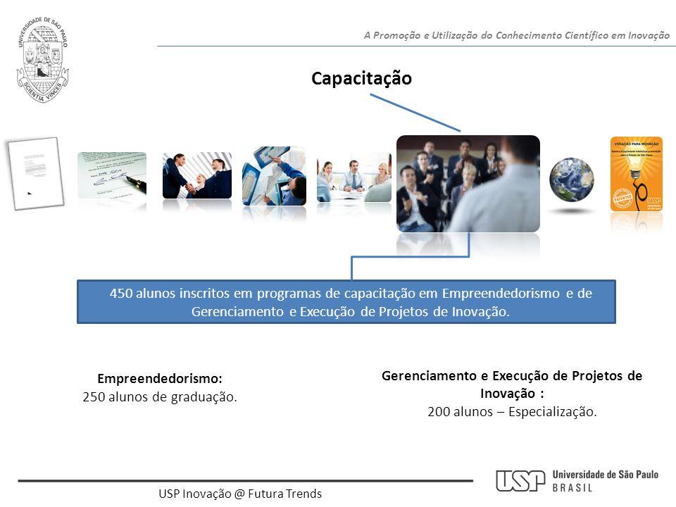 USP Inovação @ Futura Trends A Promoção e Utilização do Conhecimento Científico em Inovação Capacitação 450 alunos inscritos em programas de capacitaç
