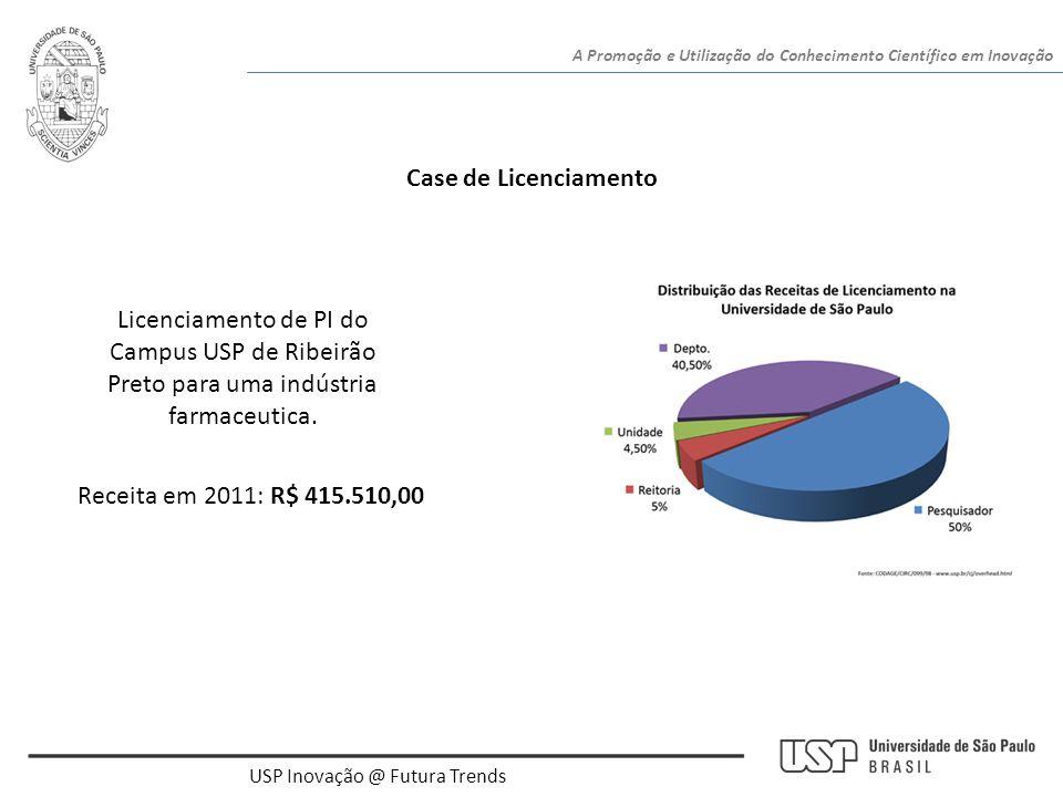 Case de Licenciamento Receita em 2011: R$ 415.510,00 USP Inovação @ Futura Trends A Promoção e Utilização do Conhecimento Científico em Inovação Licen