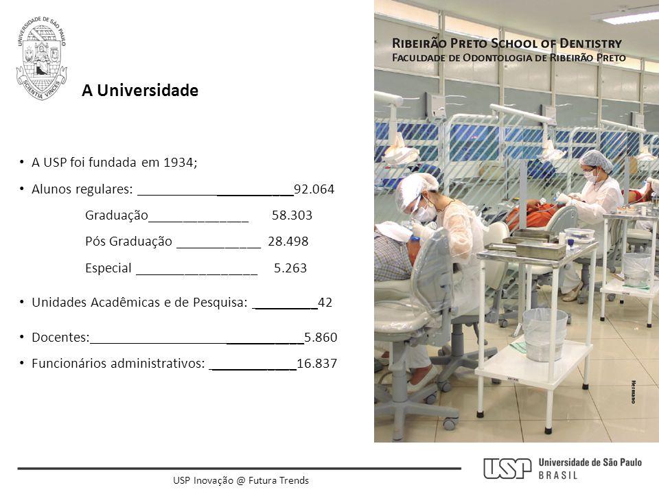 A Universidade • A USP foi fundada em 1934; • Alunos regulares: ___________92.064 Graduação______________ 58.303 Pós Graduação ____________ 28.498 Esp