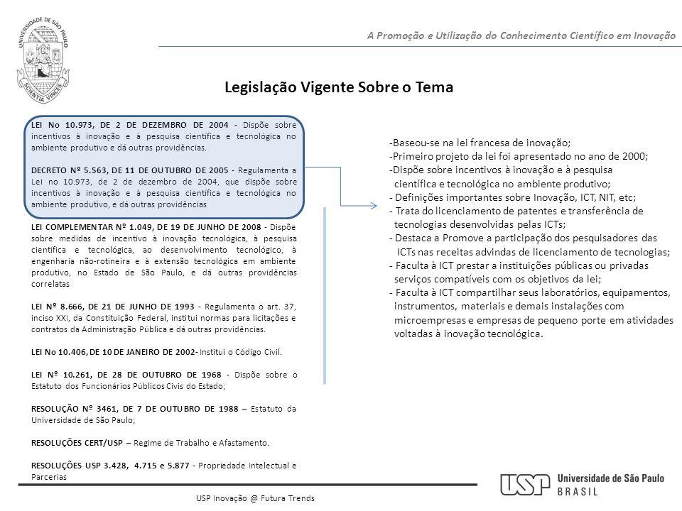 Legislação Vigente Sobre o Tema LEI No 10.973, DE 2 DE DEZEMBRO DE 2004 - Dispõe sobre incentivos à inovação e à pesquisa científica e tecnológica no