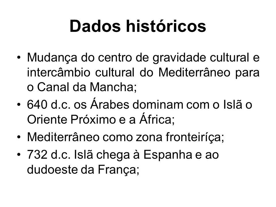 Dados históricos •Mudança do centro de gravidade cultural e intercâmbio cultural do Mediterrâneo para o Canal da Mancha; •640 d.c. os Árabes dominam c