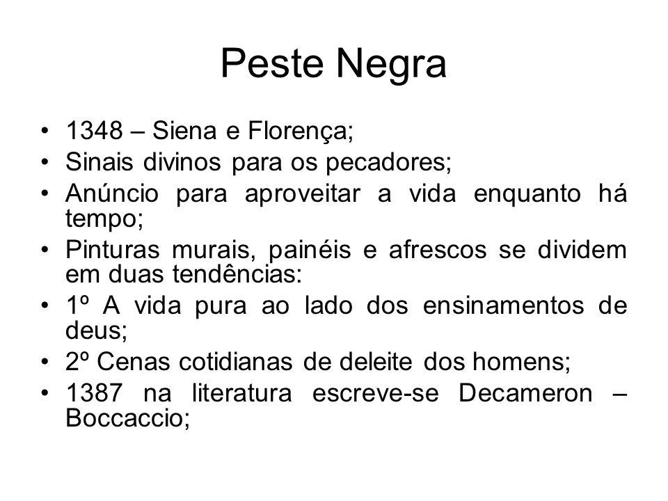 Peste Negra •1348 – Siena e Florença; •Sinais divinos para os pecadores; •Anúncio para aproveitar a vida enquanto há tempo; •Pinturas murais, painéis