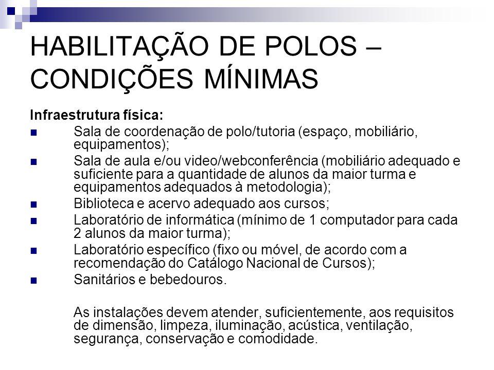HABILITAÇÃO DE POLOS – CONDIÇÕES MÍNIMAS Infraestrutura física:  Sala de coordenação de polo/tutoria (espaço, mobiliário, equipamentos);  Sala de au