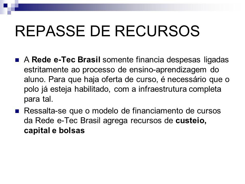 REPASSE DE RECURSOS  A Rede e-Tec Brasil somente financia despesas ligadas estritamente ao processo de ensino-aprendizagem do aluno. Para que haja of