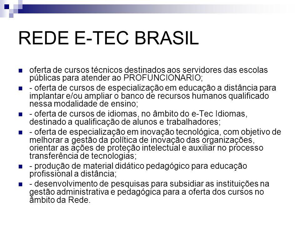 ADESÃO À REDE E-TEC BRASIL  I - instituições integrantes da Rede Federal de Educação Profissional, Científica e Tecnológica;  II - de unidades de ensino dos serviços nacionais de aprendizagem que ofertam cursos de educação profissional e tecnológica; e  III - de instituições de educação profissional vinculadas aos sistemas estaduais de ensino.