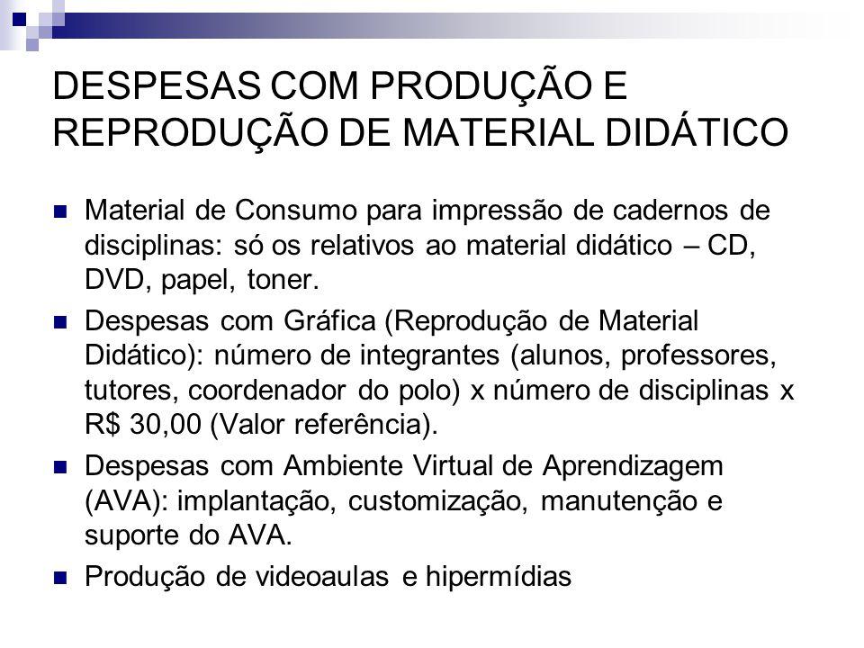 DESPESAS COM PRODUÇÃO E REPRODUÇÃO DE MATERIAL DIDÁTICO  Material de Consumo para impressão de cadernos de disciplinas: só os relativos ao material d
