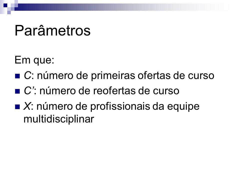 Parâmetros Em que:  C: número de primeiras ofertas de curso  C': número de reofertas de curso  X: número de profissionais da equipe multidisciplina