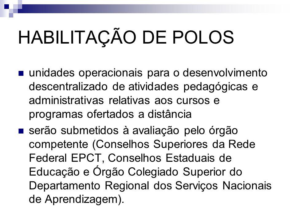 HABILITAÇÃO DE POLOS  unidades operacionais para o desenvolvimento descentralizado de atividades pedagógicas e administrativas relativas aos cursos e