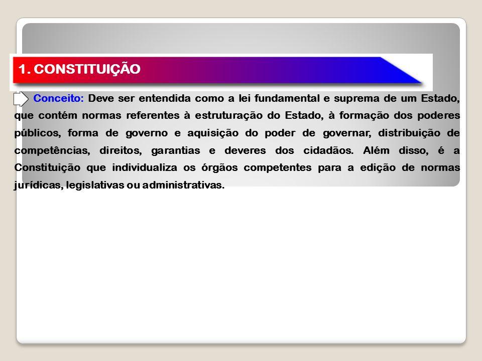 2.CONSTITUIÇÃO FEDERAL DE 1988 Princípios Fundamentais Art.